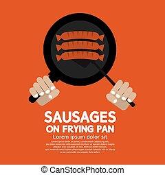 Sausages On Frying Pan.