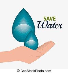 Save water design.