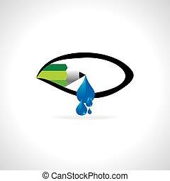 save water idea