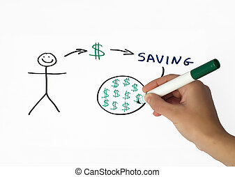 Saving money conception illustration