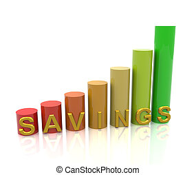 3d render of savings chart with golden text 'savings'