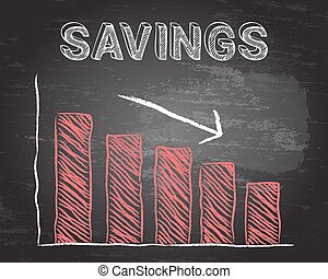 Savings Down Blackboard