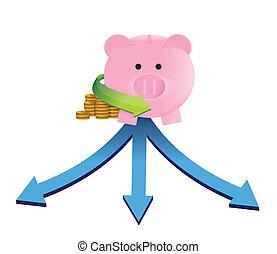 savings investment decision