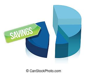 Savings pie chart