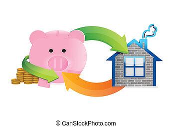 savings to buy a home