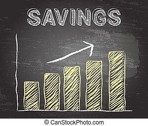 Savings Up Blackboard