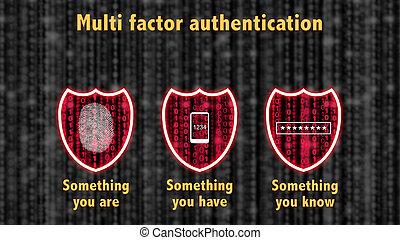 savoir, authentication, avoir, factor, boucliers, concept, ...