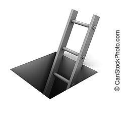 scala, buco