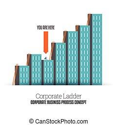 scala, corporativo