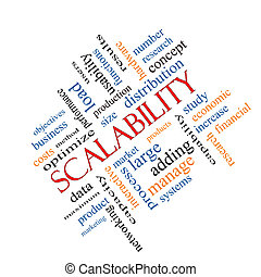 Scalability Word Cloud Concept Anlged - Scalability Word...