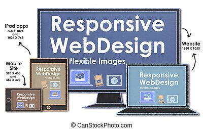 scalable, met, ontvankelijk, web ontwerp