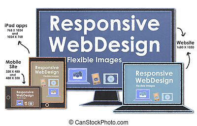 Scalable with Responsive Web Design - Responsive Web Design ...