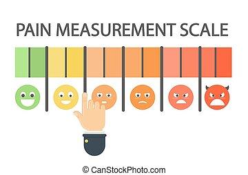 scale., πονώ , διαμέτρηση