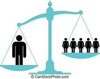 Scale weighing single man versus a group of women - Scale or...