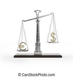Scale with symbols of currencies