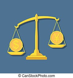 Scales with Dollar and Yen (Yuan) symbols. Foreign exchange...
