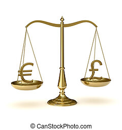 Scales with euro and pound symbols