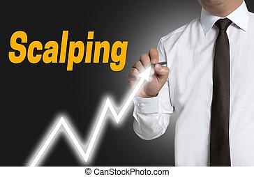 scalping trader draws market price on touchscreen.