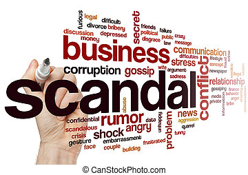 Scandal word cloud