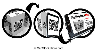 Scanning Product Box QR Code with Smart Phone - A diagram...
