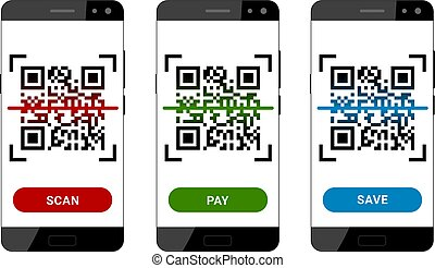 Scanning qr code and buttons on the screen of smartphones....