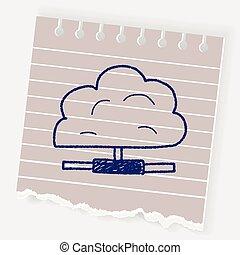 scarabocchiare, nuvola
