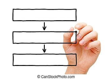 scatola, grafico, flusso, tre, mano, disegno, vuoto, diagramma