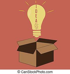 scatola, idea
