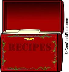 scatola, ricetta