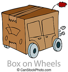 scatola, ruote