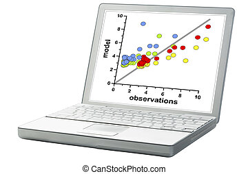 scatter graph on a laptop - scatter graph of model and...