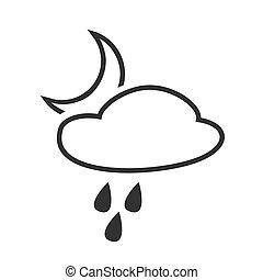 Scatteredor hail shower. Rain at night.