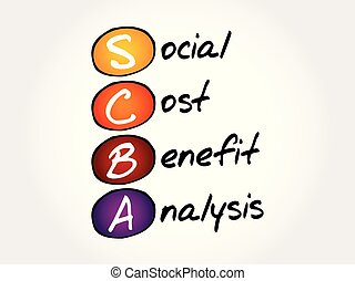 SCBA - Social Cost Benefit Analysis acronym, business...