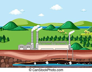 Scene with factory building and underground water
