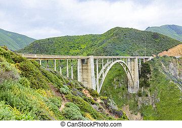 scenic Bixby bridge at HWY 1 near Carmel