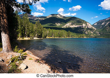 Scenic View of Lake Holland in Montana