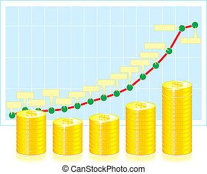 schaubild, geldmünzen, finanziell