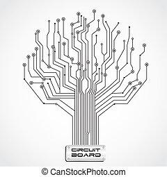 scheda circuito, modellato, albero