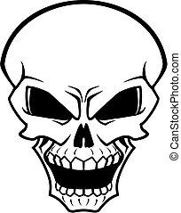 schedel, gevaar