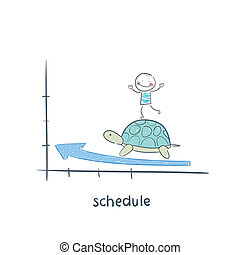 Schedule illustrations