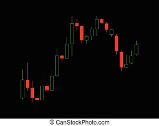 Schedule of trading on the stock market. Trader screen Forex, stock candles. Vector illustration