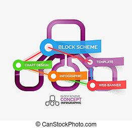 schema, infographic, etikett, block, wolke