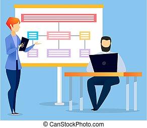 schema, negócio, gerente, nomeação, explicando