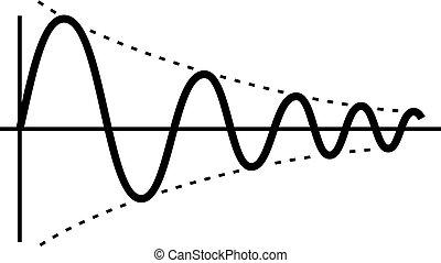 Scheme of self-oscillation