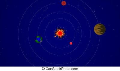 Scheme of the solar system, art video illustration.