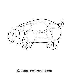 scheme-pork-carcasses
