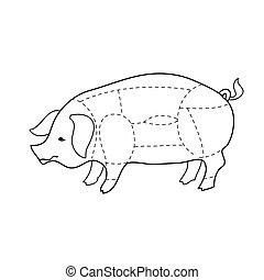 scheme-pork-carcasses - scheme pork carcasses
