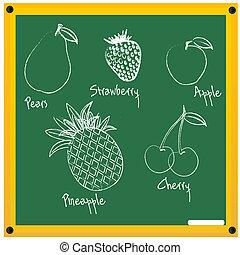 schets, vruchten