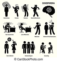 Schizophrenia Chronic Brain Disorder Icons.