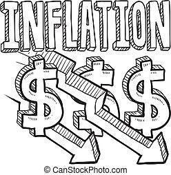 schizzo, deflazione